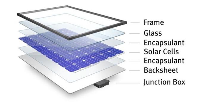 Why go solar1
